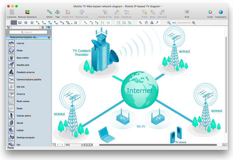 how to create a telecommunication network diagram in conceptdraw pro