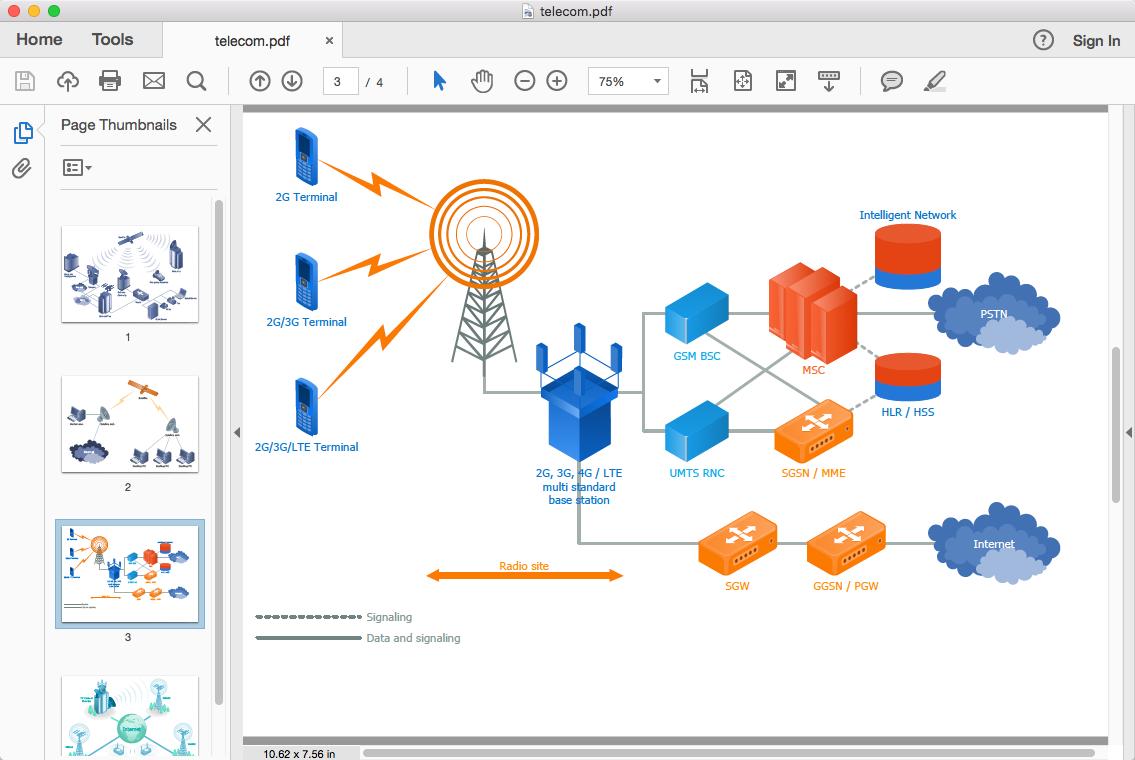telecom-network-diagram-export-to-pdf