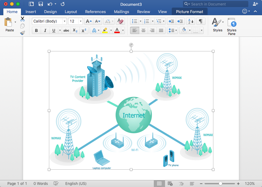 How to Add a Telecommunication Network Diagram to MS Word *