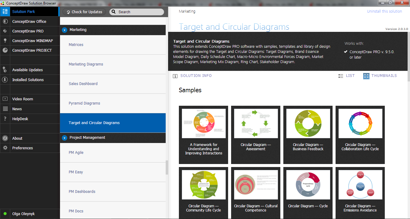 Target and Circular Diagrams Solution in ConceptDraw STORE