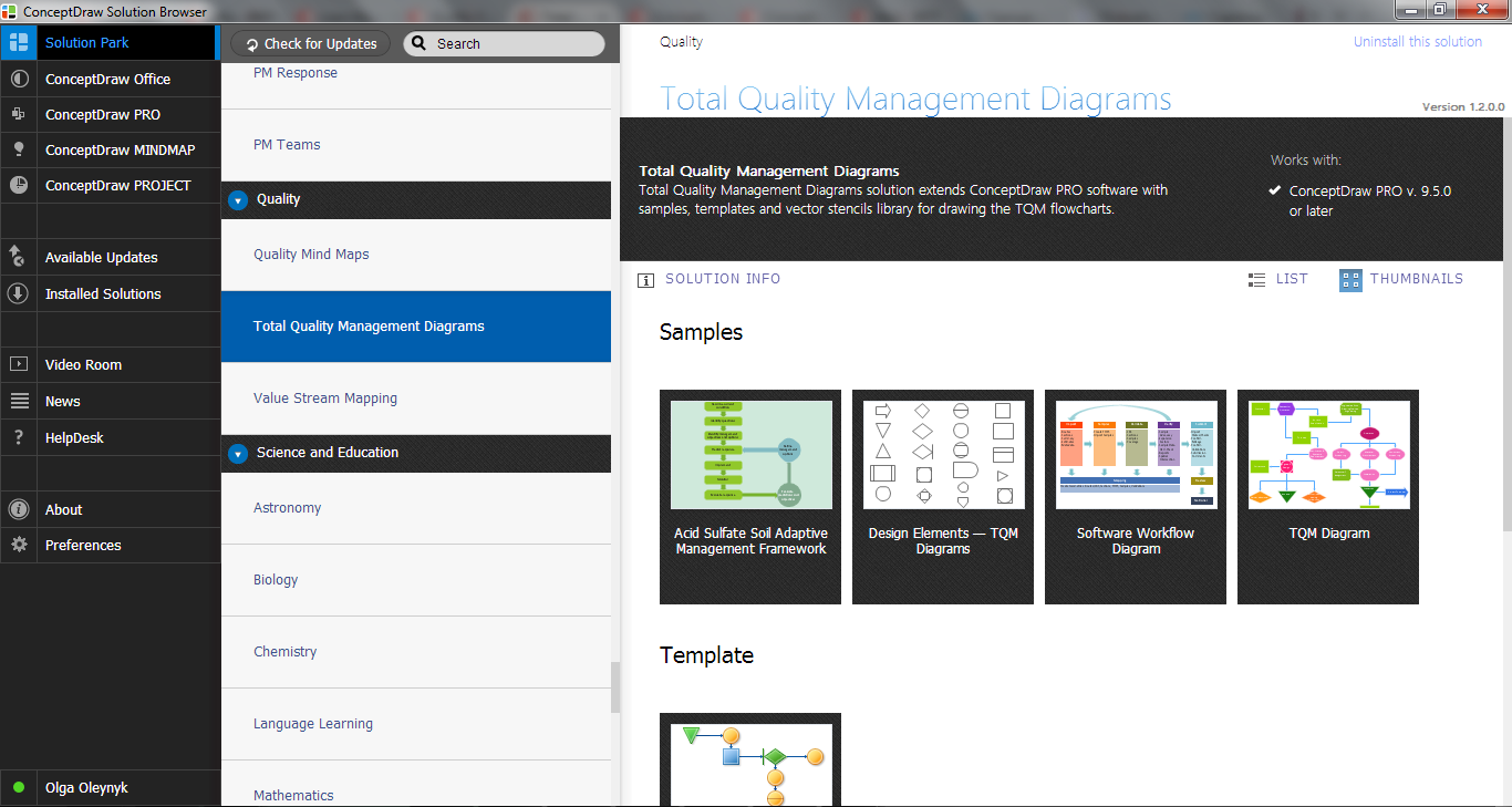 Total Quality Management (TQM) Diagrams Solution in ConceptDraw STORE