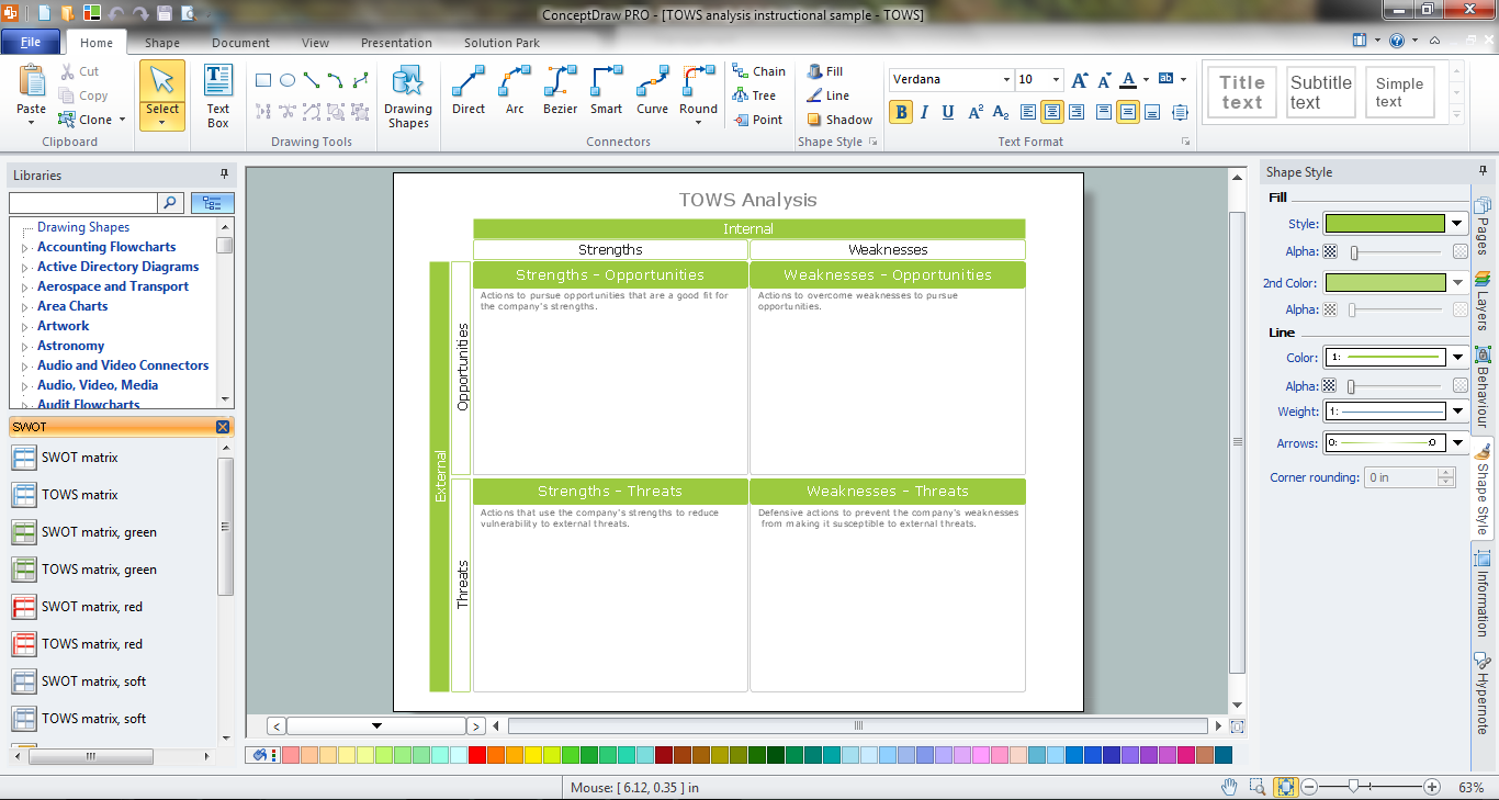 TOWS Matrix in ConceptDraw PRO