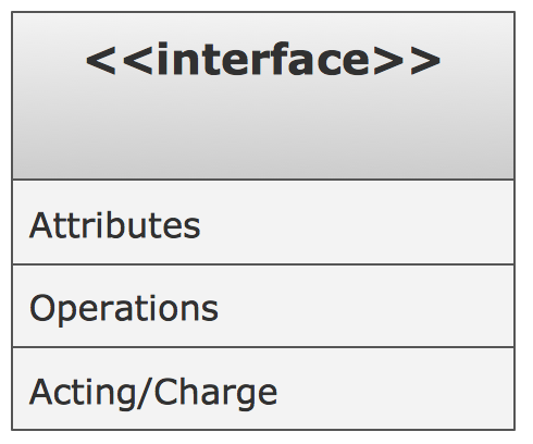 UML Building Blocks - Interface