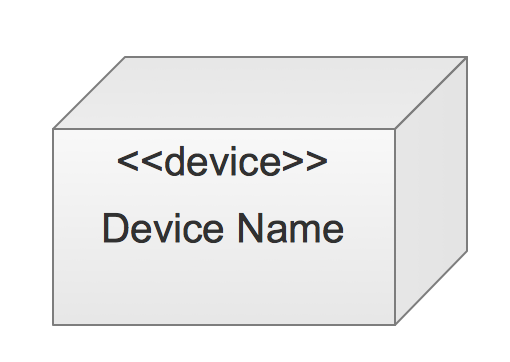 UML Building Blocks - Node