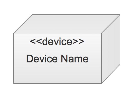 uml block diagram    uml block diagram        uml block diagram