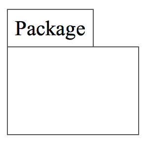 UML Building Blocks - Package