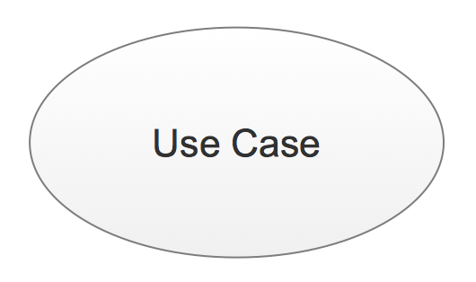 UML Building Blocks - Use-Case