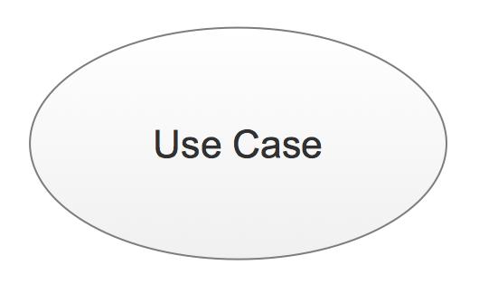 uml block diagram