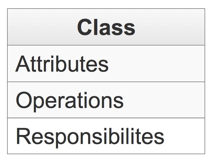 UML Class Diagram components