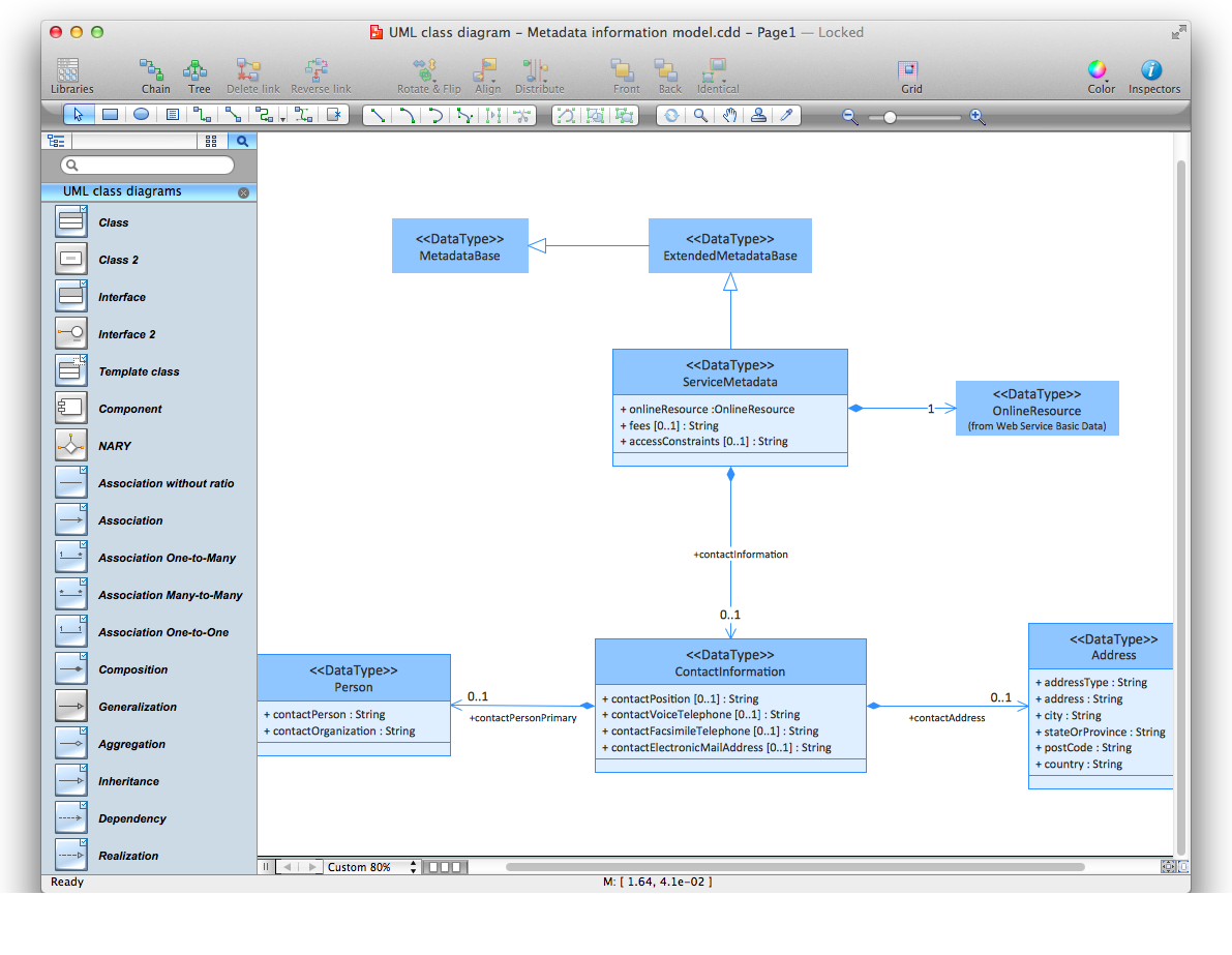 uml class diagram for mac