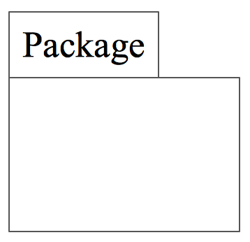 UML Class Diagram Notation - Package