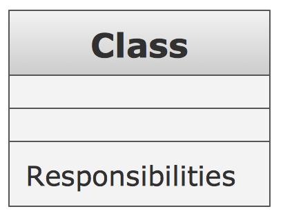 UML Class Diagram Notation - Responsibility