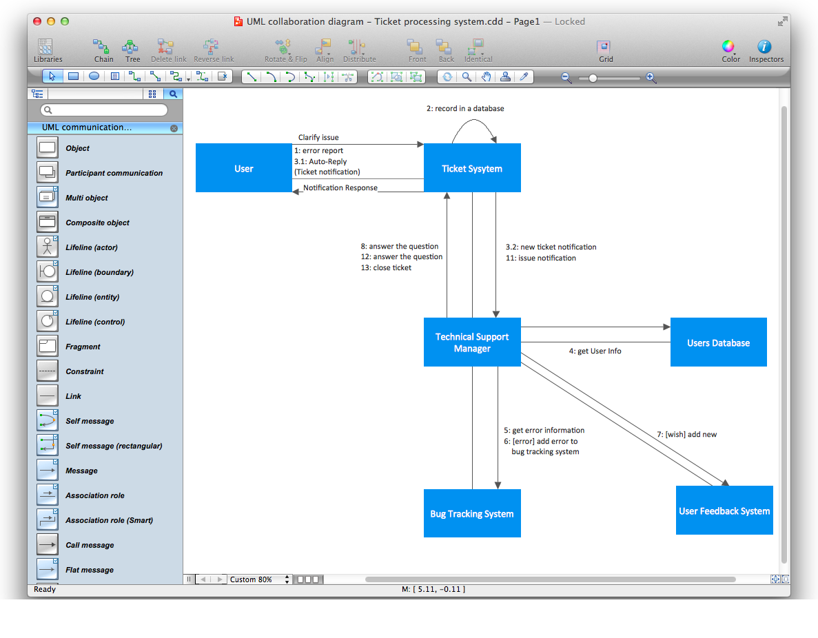 UML Collaboration Diagram (UML2 0) | Design of the Diagrams