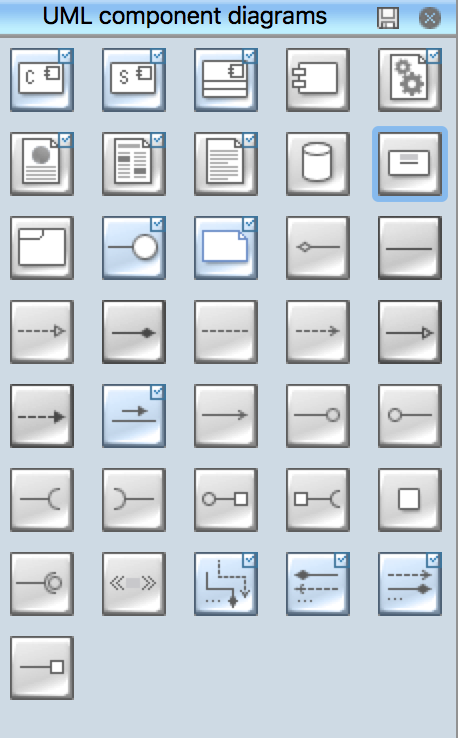 UML Component Diagram Symbols