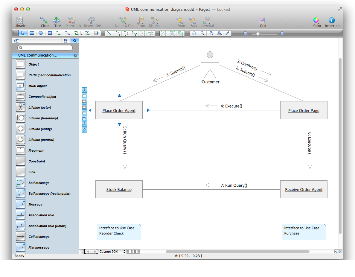 uml comunication diagram for mac