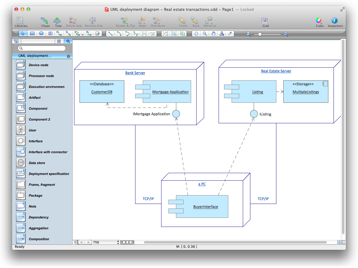 uml deployment diagram for mac