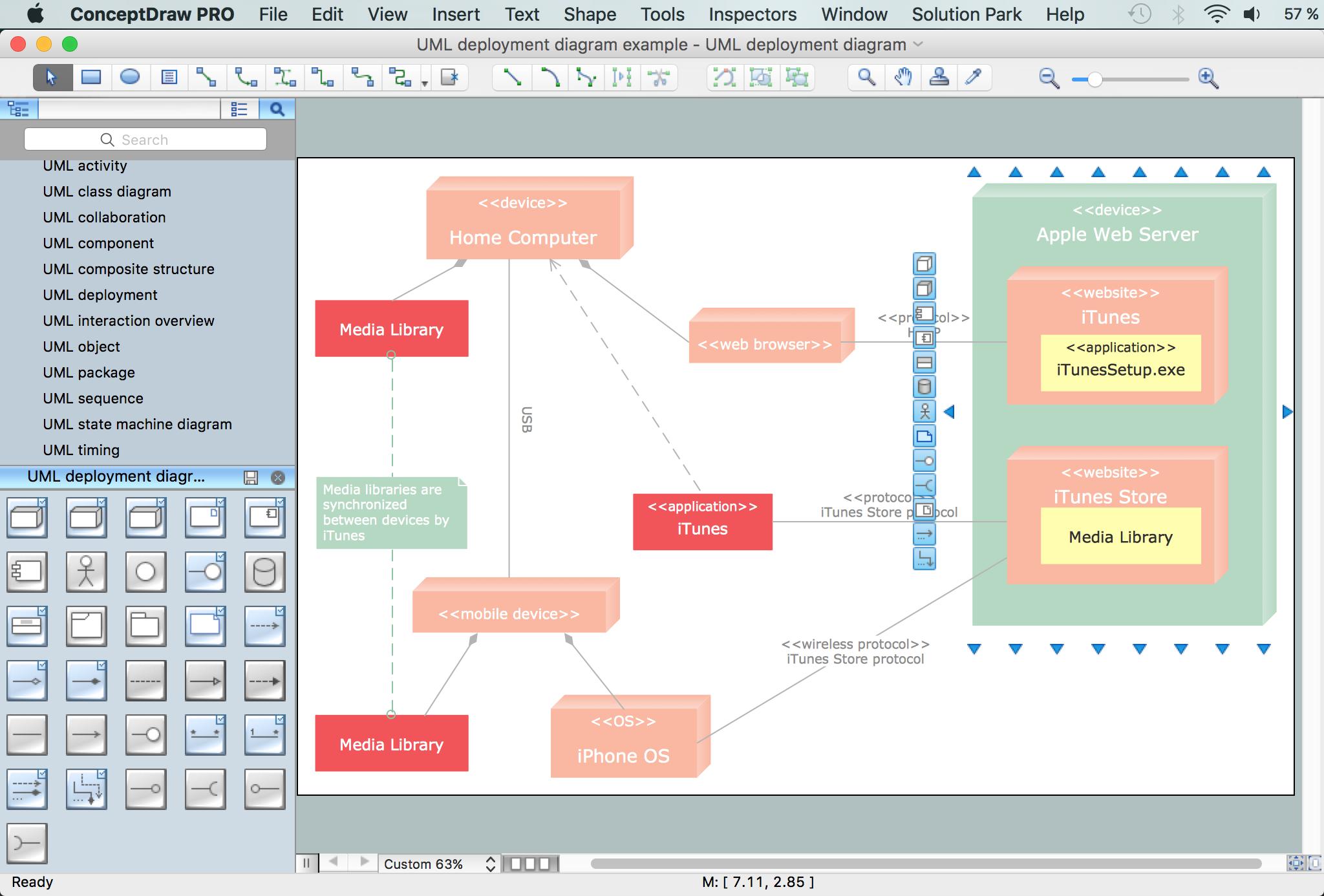 Uml Deployment Diagram  Design Elements