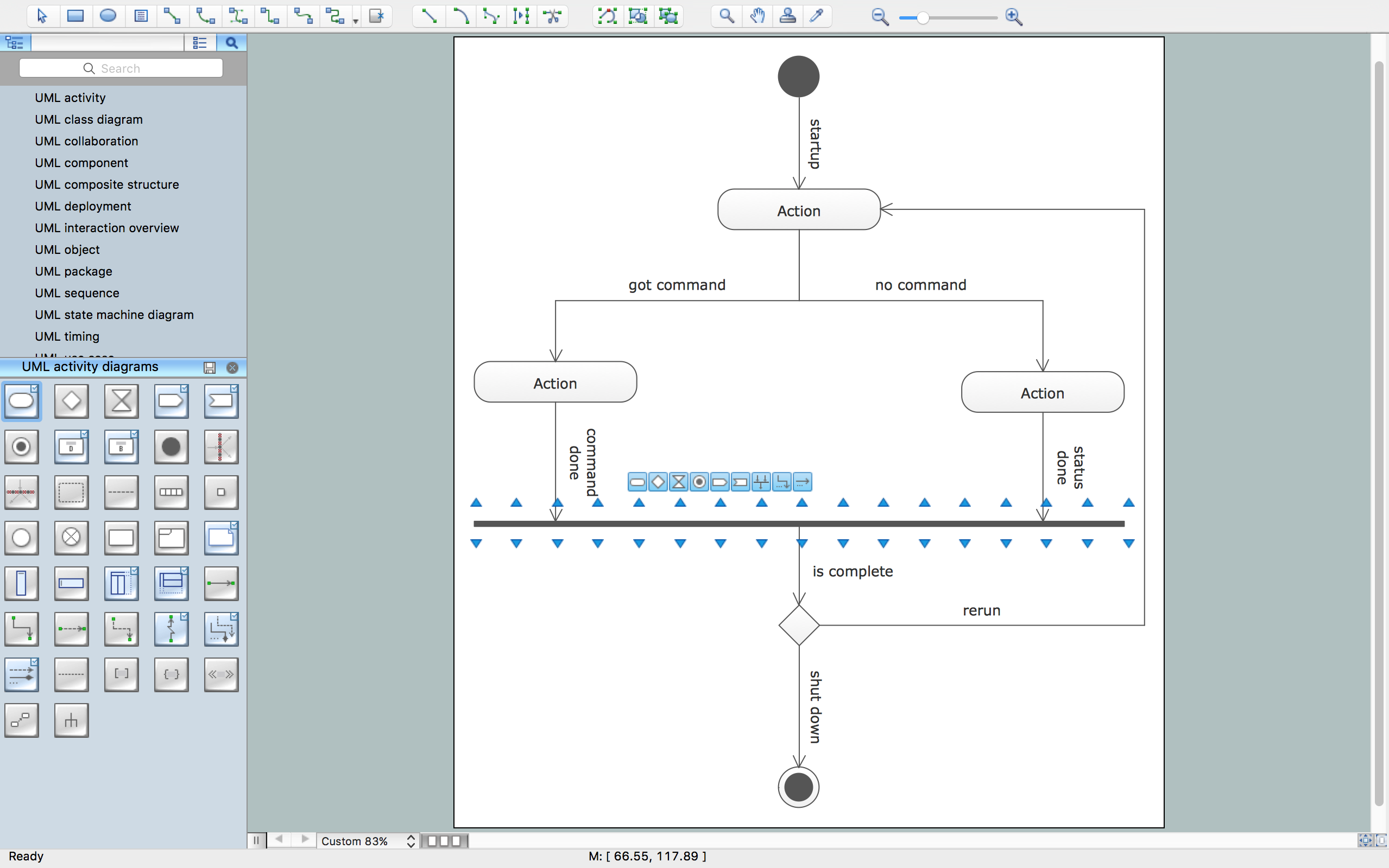 UML Activity Diagram, Design Elements