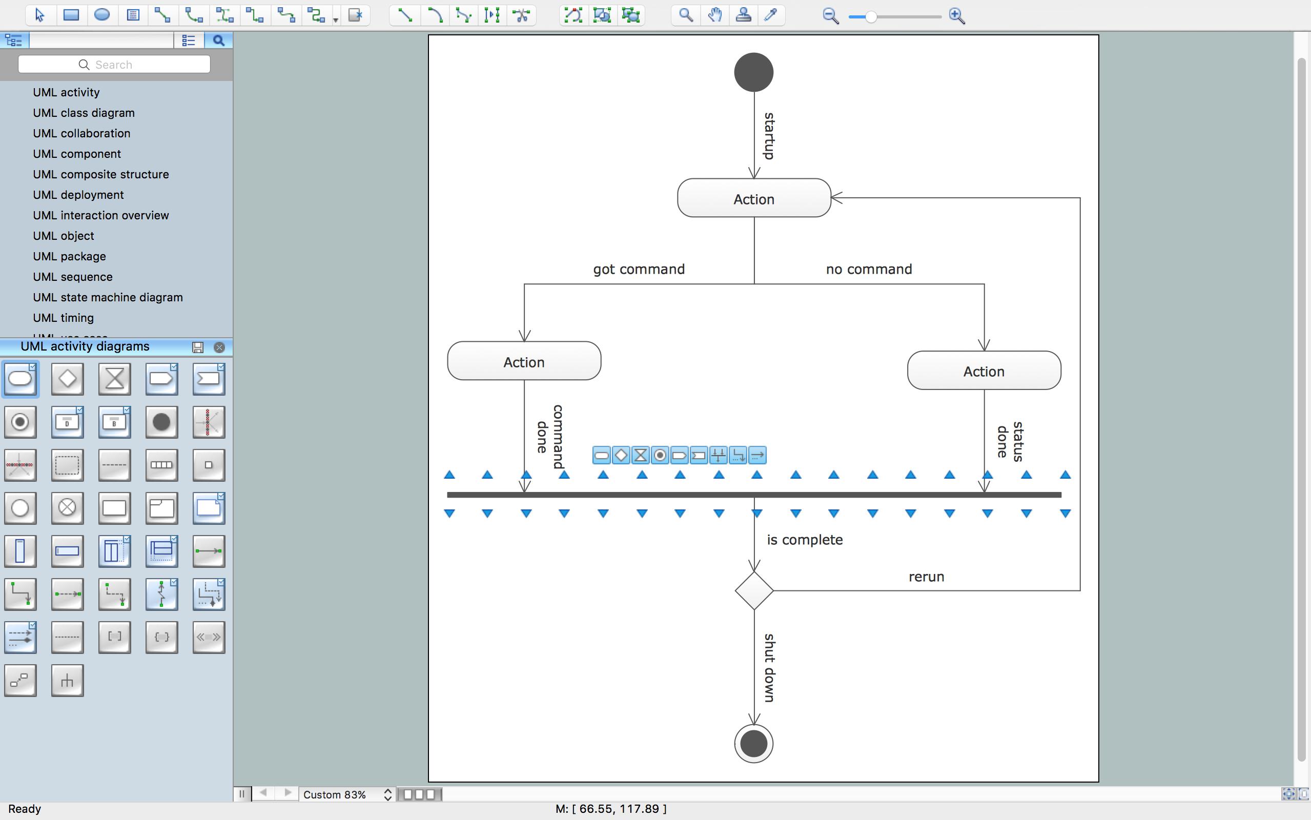 Uml Activity Diagram  Design Elements