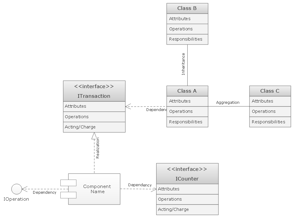 Uml flowchart symbols uml class diagram template ccuart Gallery