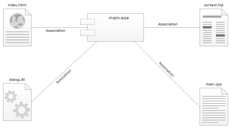 UML Component Diagram template