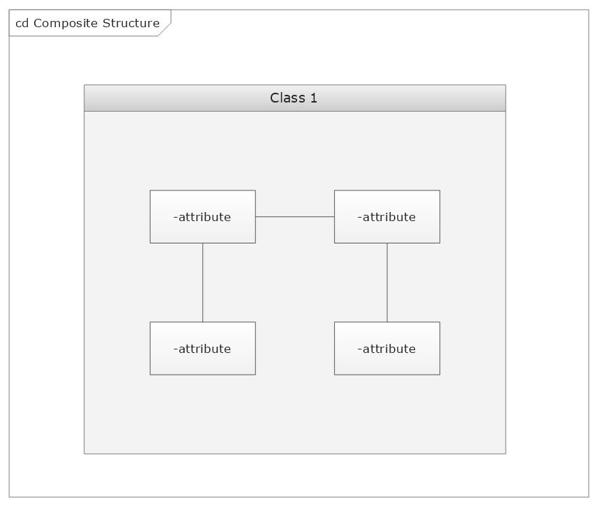 UML Composite Structure Diagram template