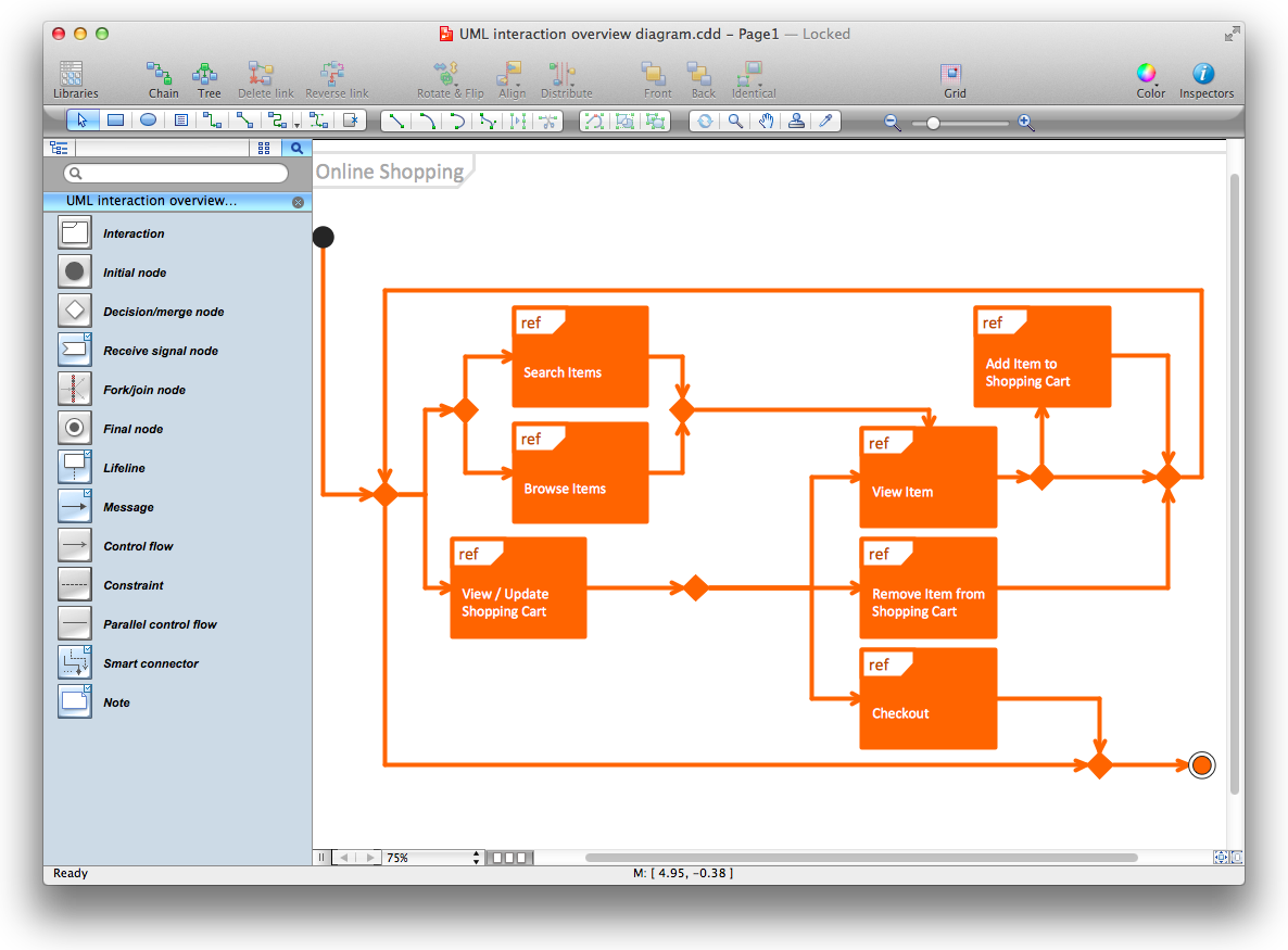 uml interaction overview diagram for mac