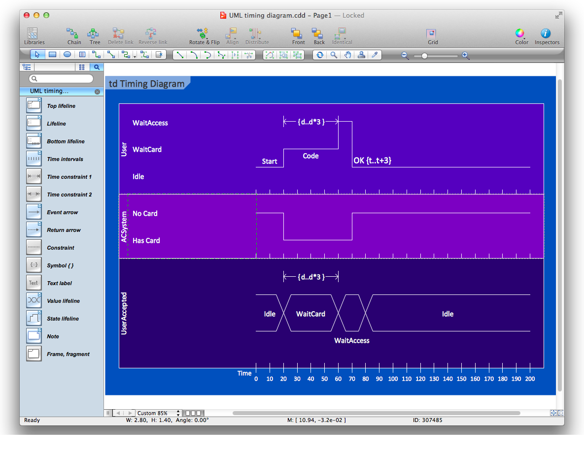 UML Timing Diagram for mac