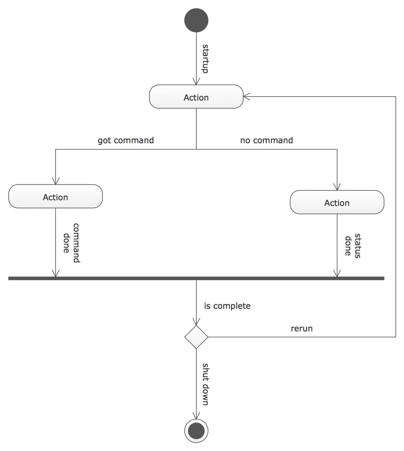 Uml diagram software conceptdraw for mac pc create uml diagrams uml activity diagram template ccuart Gallery