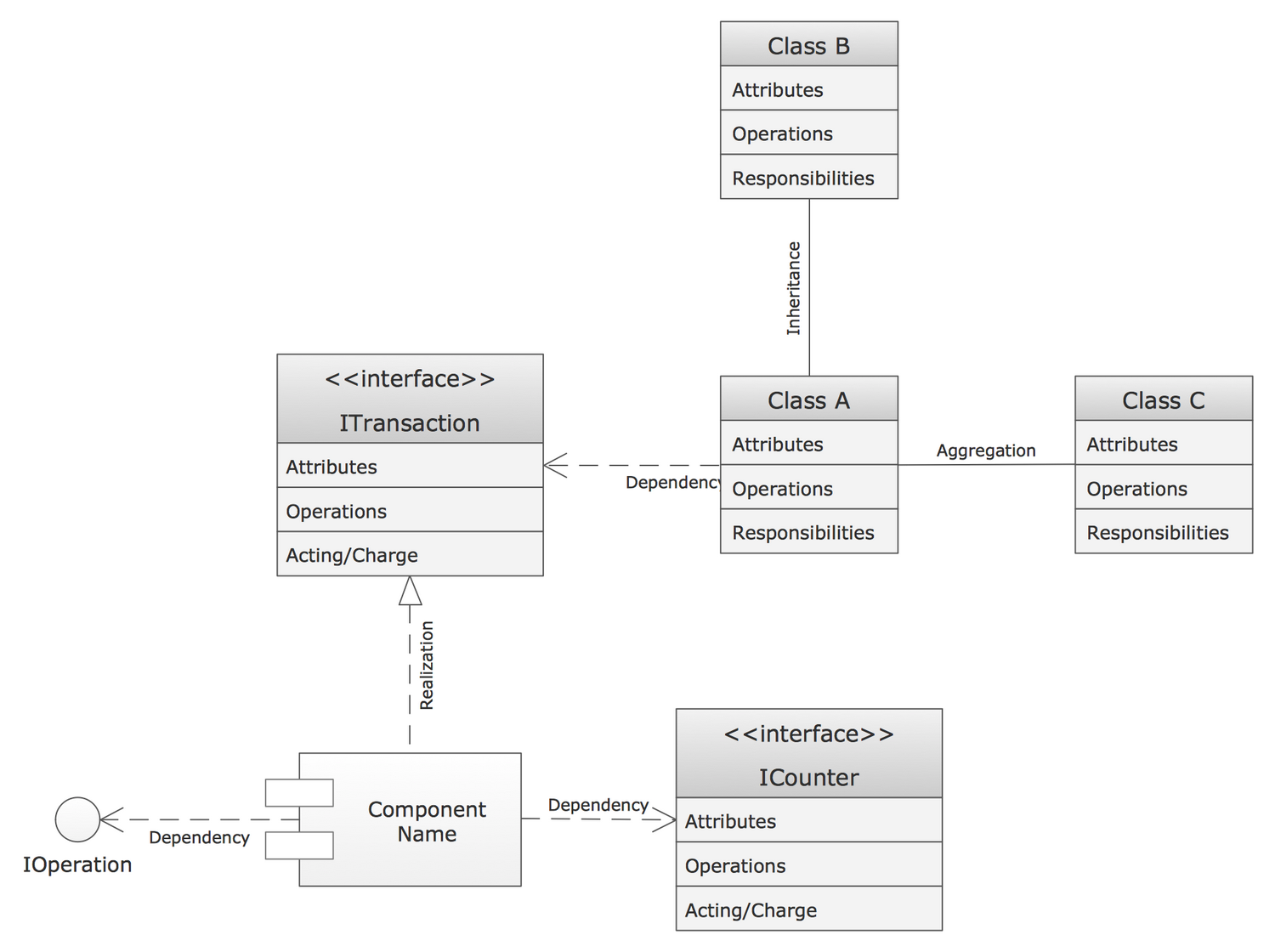 Create UML Class Diagrams from Code msdn microsoft com