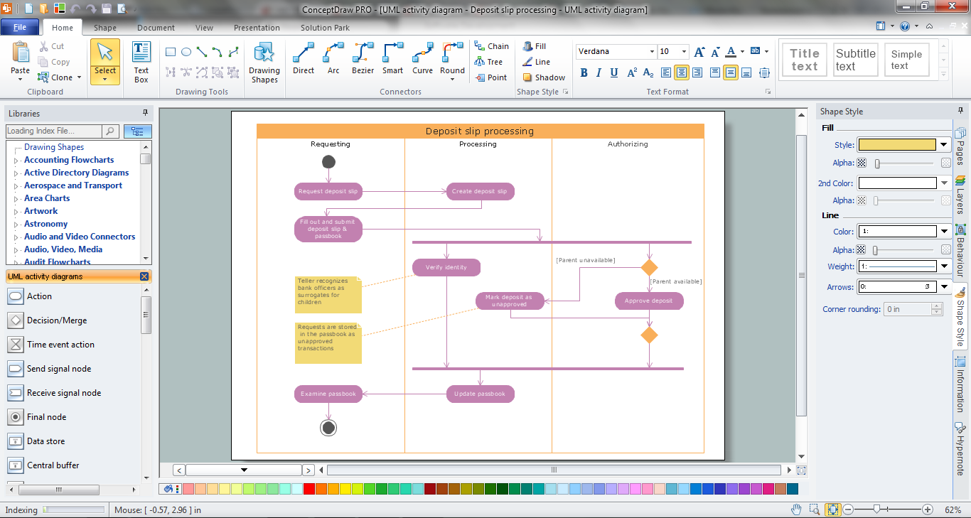 UML Diagram in ConceptDraw DIAGRAM title=