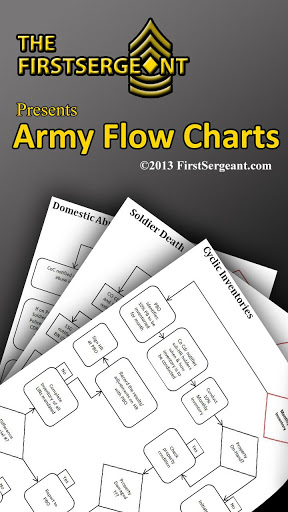 army flow charts
