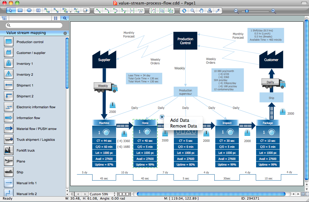 Value Stream & Process Flow Diagramming Software