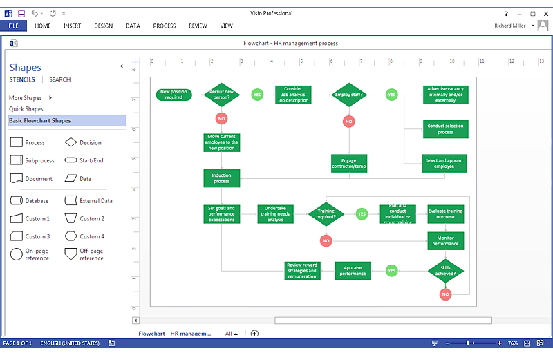 visio flowchart how to create a ms visio flowchart using conceptdraw pro process visio wiring diagram template at nearapp.co