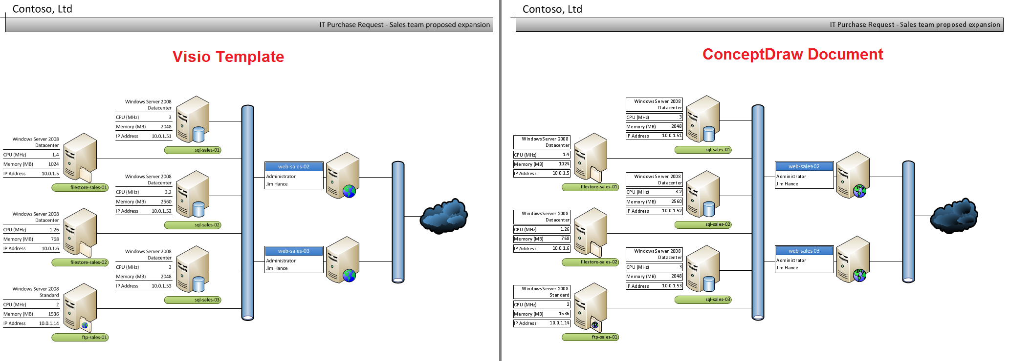 visio detailed network diagram template - conceptdraw pro compatibility with ms visio