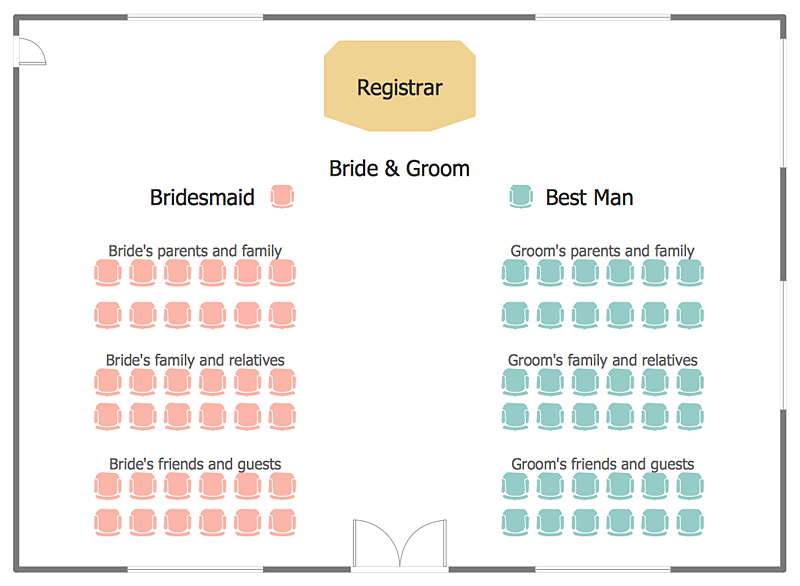 Wedding Ceremony Seating plan example