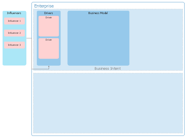 Enterprise Architecture Diagram Template