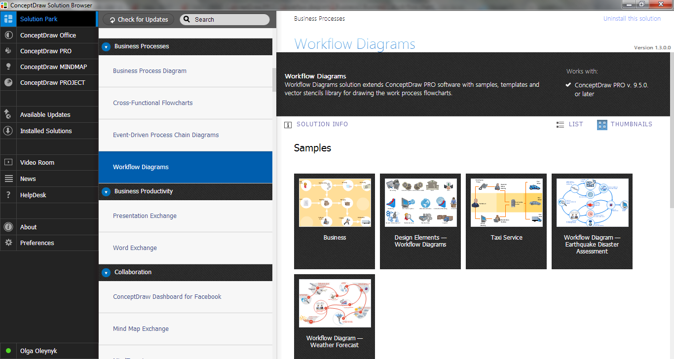 Workflow Diagrams Solution in ConceptDraw STORE