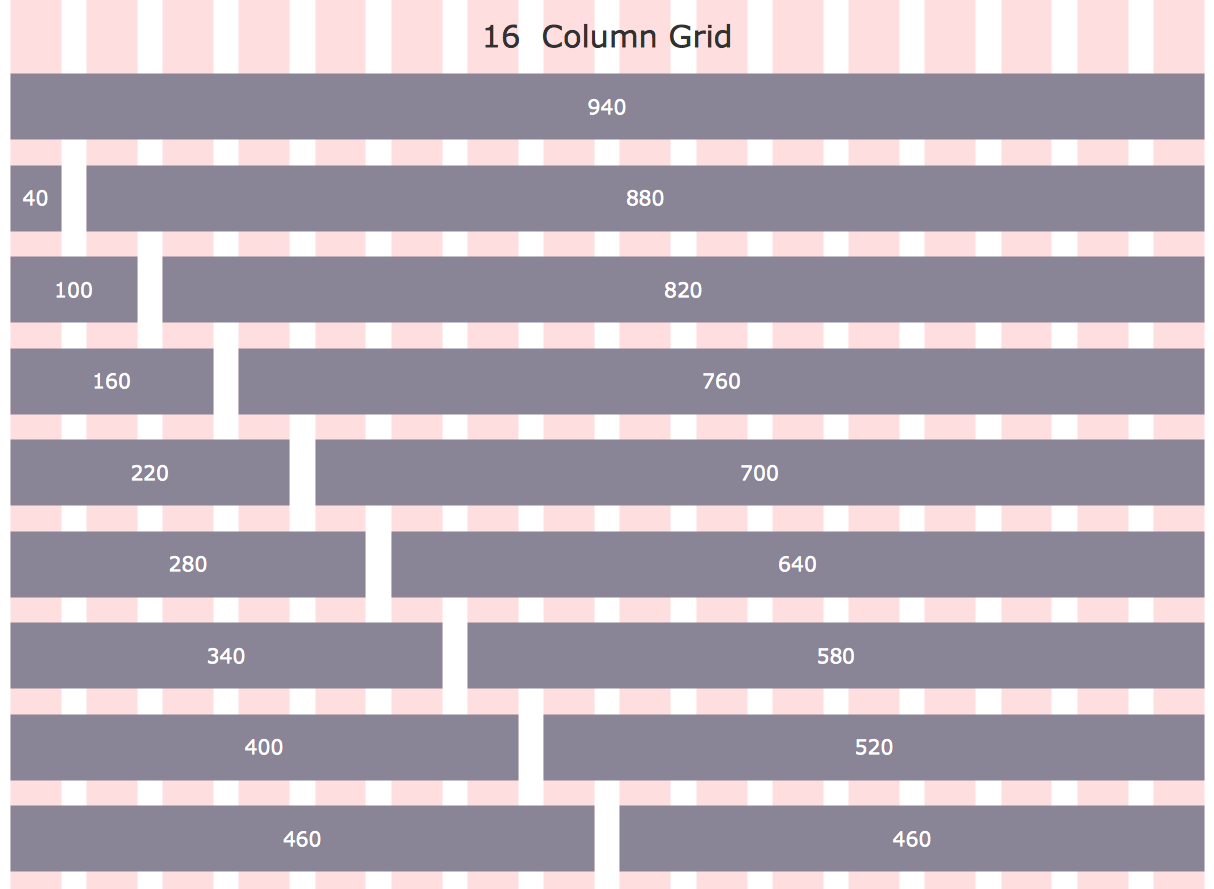 Wireframe Template - 960 Grid System 16-Column Layout