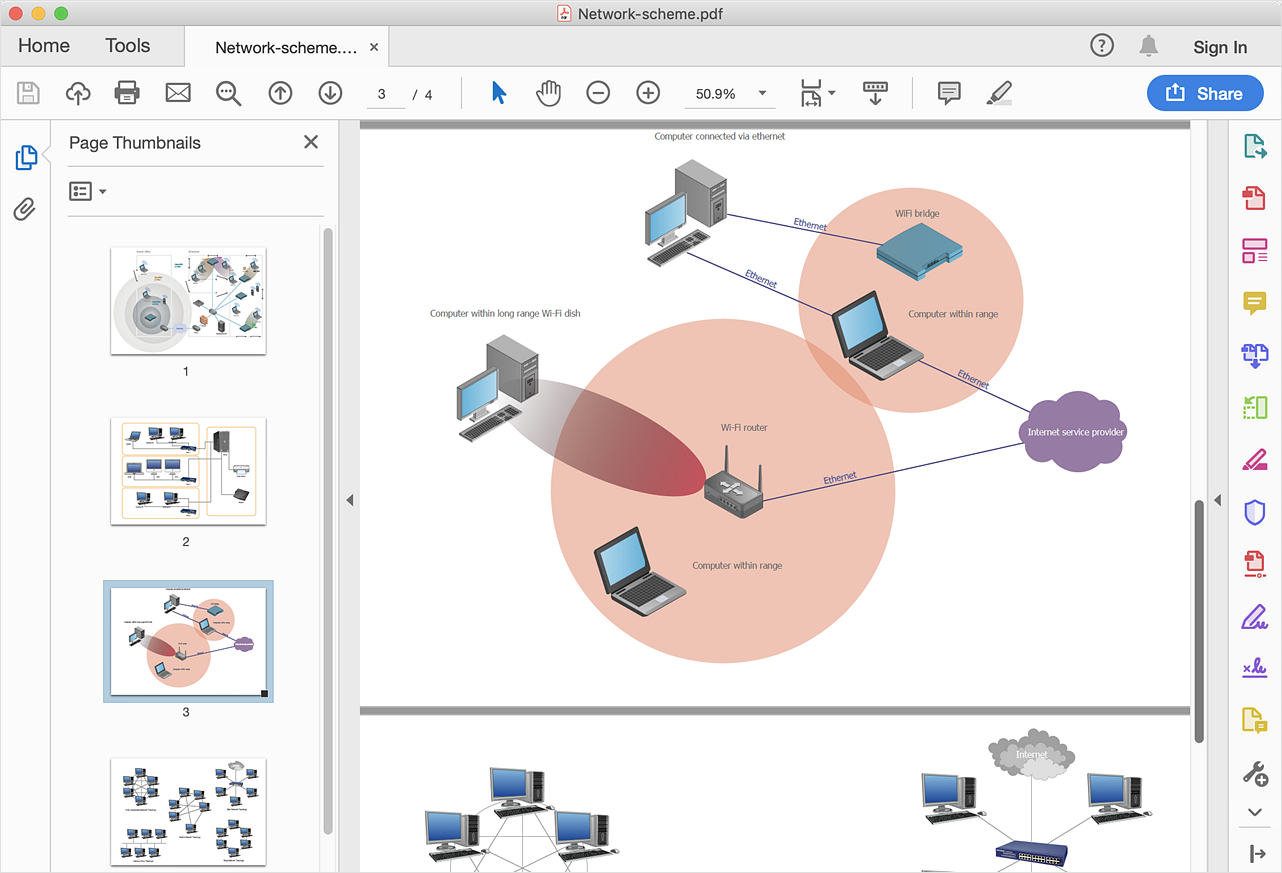 Convert Computer Network Diagram To Pdf Conceptdraw Helpdesk