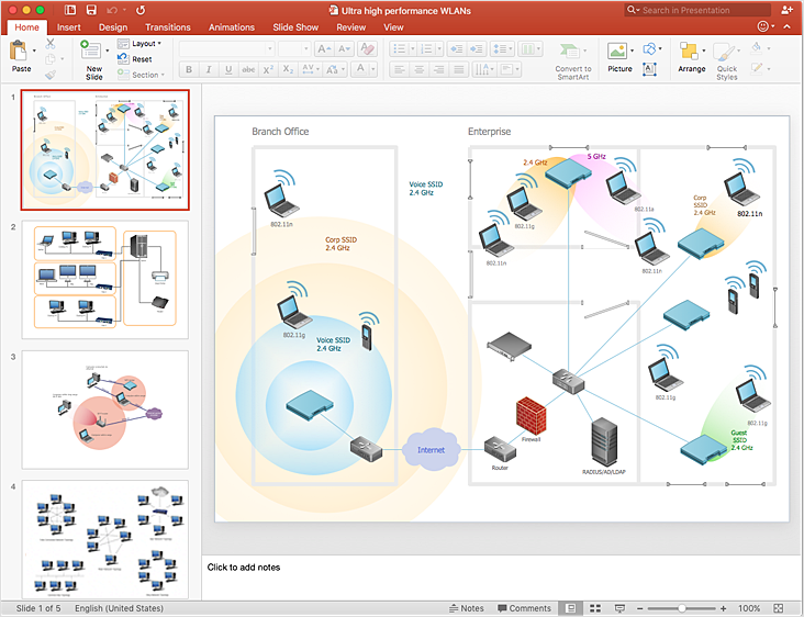 Wireless Network Diagrams in a PowerPoint