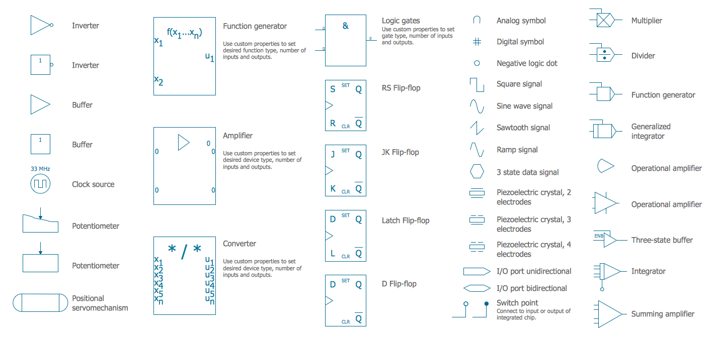 ... schematic symbols from electrical engineering. Design Elements - Analog and Digital Logic