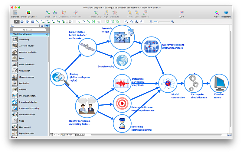 creating a workflow diagram using diagramming software    workflow diagram