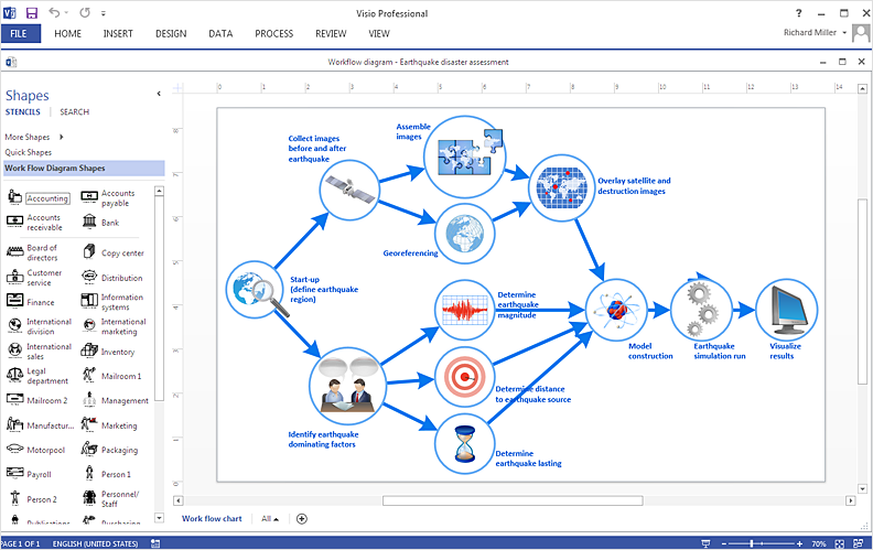 Workflow Diagram in Visio