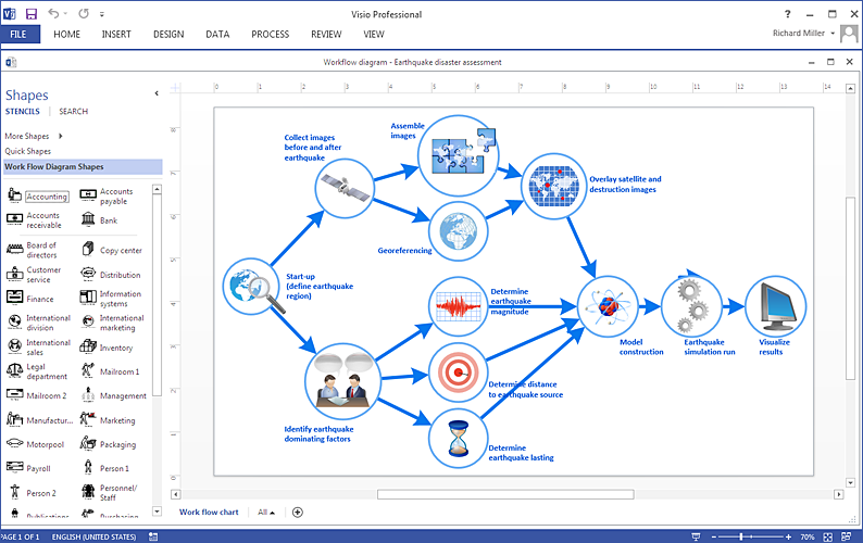 ms-visio-workflow-diagram