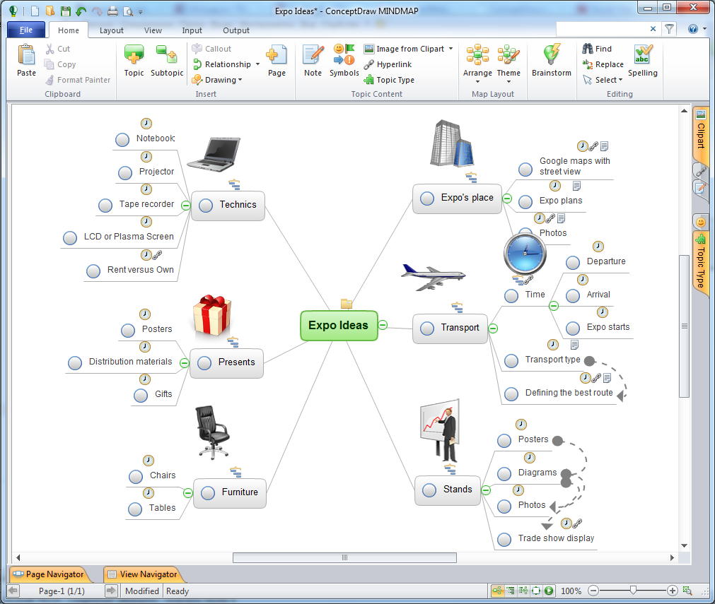 ConceptDraw MINDMAP Data Sheet