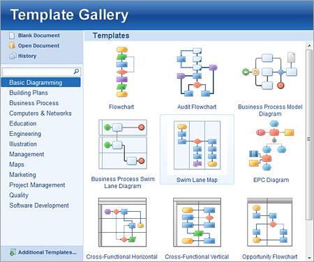 Audit Process Diagram  microsoftcom
