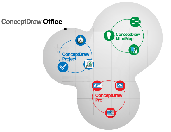ConceptDraw Office integration