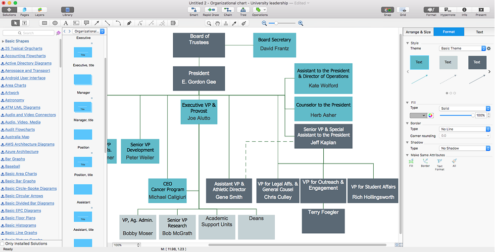 Conceptdraw Office 5 Delivers Innovative Features And
