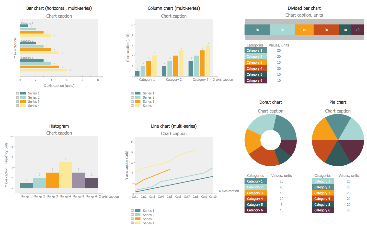 Business Process Logistic Dashboard
